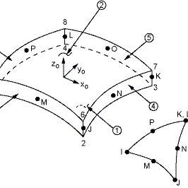 (PDF) Engineering Solid Mechanics 3 (2015
