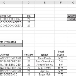 (PDF) Spreadsheet Model for Student Evaluation and Grading