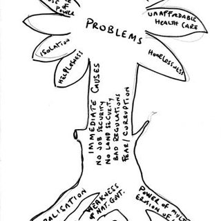 Example of a Problem Tree to analyse social problems
