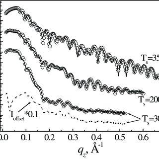 RHEED pattern of the clean GaAs(001)(4 × 6) substrate