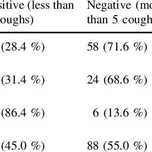 (PDF) Usefulness of a handheld nebulizer in cough test to