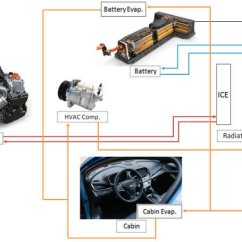 Automotive Hvac Diagram Rv Dual Battery Wiring Btm And Of The Ev Driving Cycles Download Scientific
