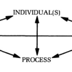 Basic types of designs for case studies (Yin 2012