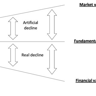 (PDF) The Contributions of Behavioral Finance to Explain