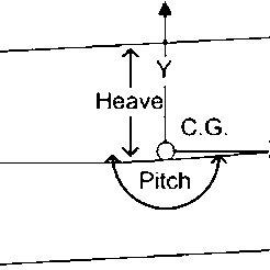(PDF) Numerical Hydrodynamic of Multihull Tunnel Vessel