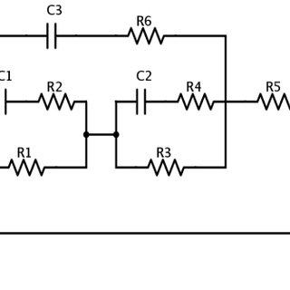 (PDF) Review of Dynamic Electric Circuit Models for PEM