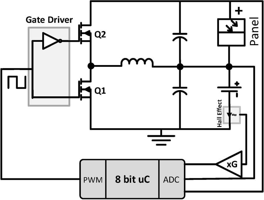 Buck-Boost Converter topology with two controlled switches