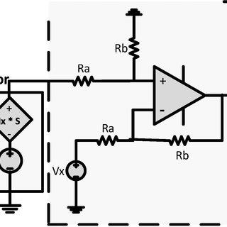 Control circuit of battery charging & discharging
