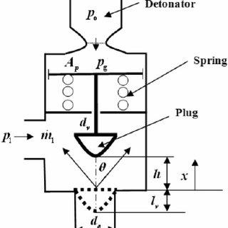A liquid propellant engine with a regenerative cooling