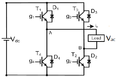Power circuit diagram of an IGBT based single phase full
