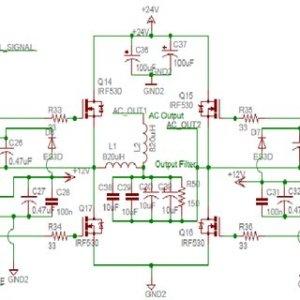 Block diagram of the grid tie inverter | Download Scientific Diagram