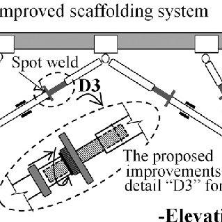 (PDF) Scaffolding Bracing of Composite Bridges during