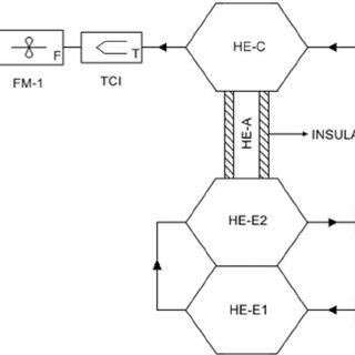 Schematic representation of the heat pipe heat exchanger