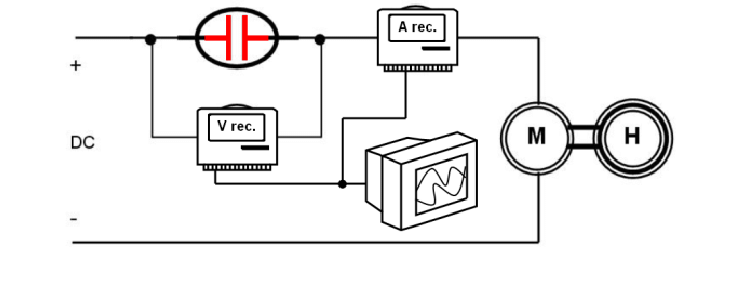Schematic diagram of test rig. Red marked is a hermetic