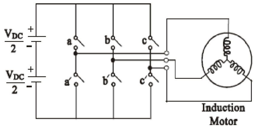 Circuit diagram of induction motor connected to an