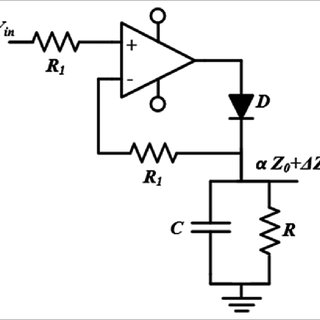 (PDF) Design and Implementation of a Portable Impedance