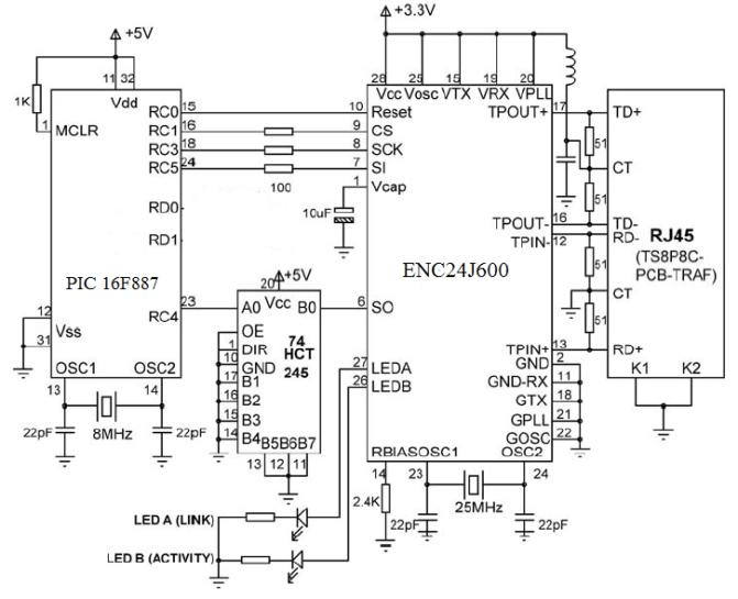 ENC24J600 Block diagram and connection to microcontroller