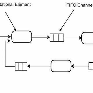 (PDF) Design and Implementation of an Audio Codec (AMR-WB