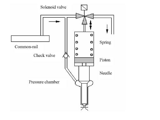 Schematic of single injector for common-rail valve nozzle