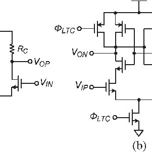Block diagram of the (5 + 5 − 1)-bit Flash-SAR subranging