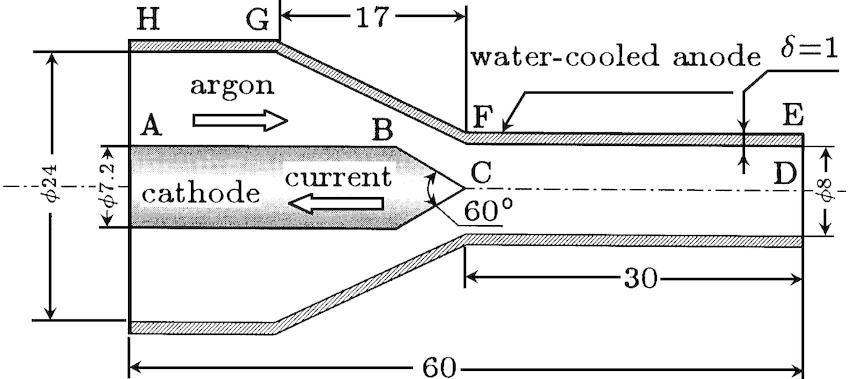 Schematic diagram of the DC non-transferred arc plasma