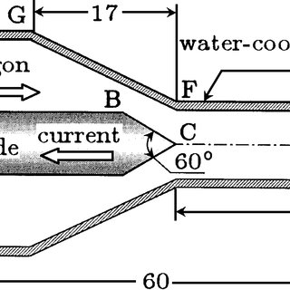 (PDF) Three-dimensional modelling of the flow and heat