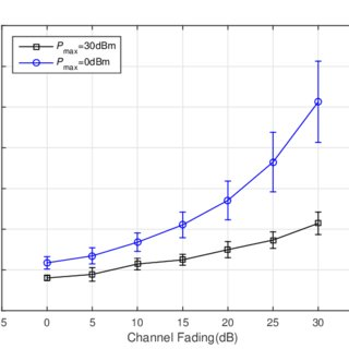 (PDF) Wireless-Powered Two-Way Relaying via a Multi