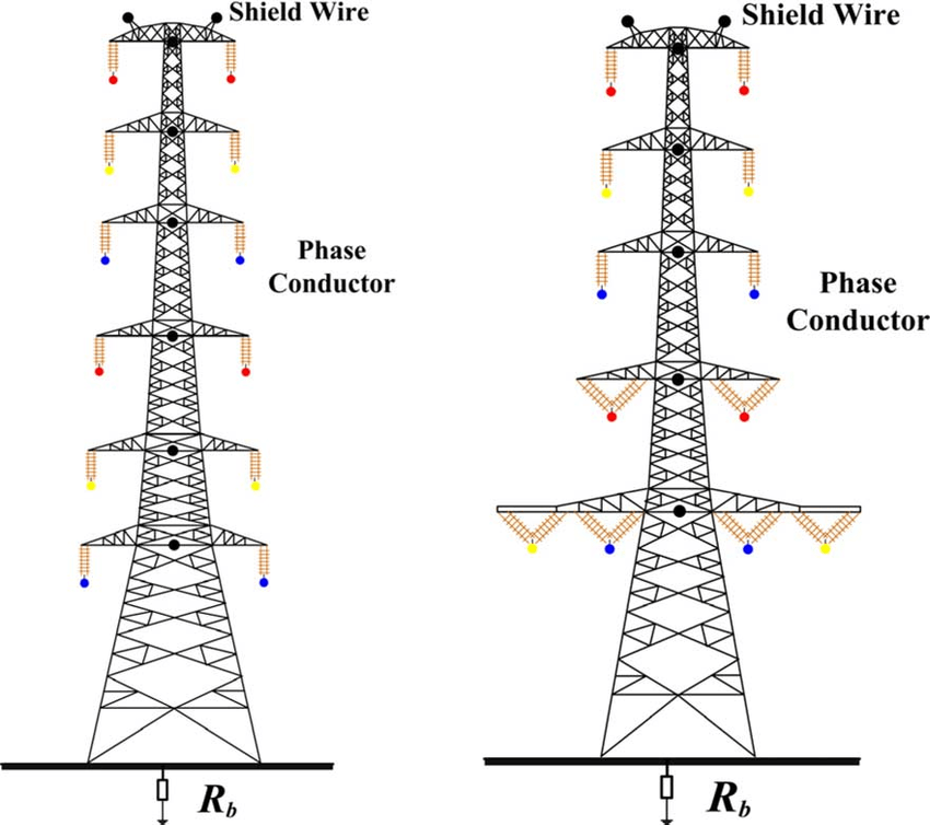 Typical multicircuit tower of 110-kV and 220-kV lines