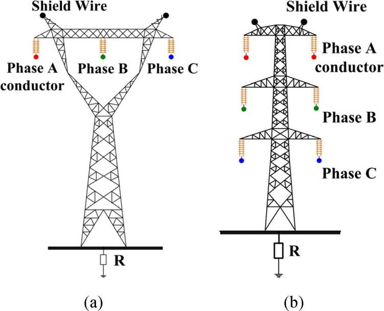 Transmission-line towers: (a) single-circuit tower and (b