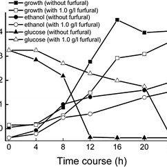 Volcano plot result from JMP genomics analysis showing