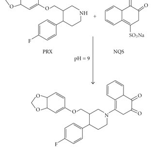 Job's plot for determination of stoichiometry of the
