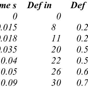 (PDF) Teaching to Reason