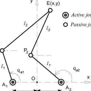 (PDF) A Fuzzy Adaptive Sliding Mode Controller for