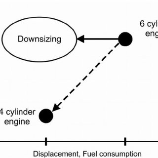 5 Cyl Engine Diagram
