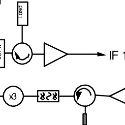 A Schematic picture of a Si-based bolometer process (F