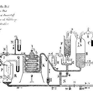 The respiration apparatus of von Frey and Gruber (1885), a