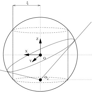 (PDF) Issues on the Geometry of Central Catadioptric Image