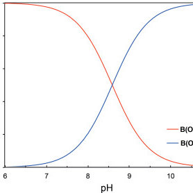 (PDF) Evaluating the utility of B/Ca ratios in planktic