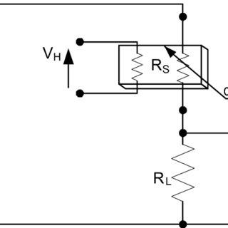 (PDF) Embedding IEEE 1451.4 smart sensing nodes in a