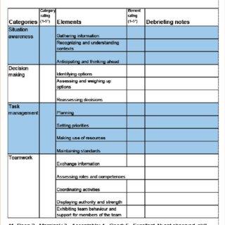 skills assessment form - Romeo.landinez.co