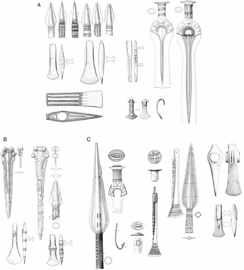 Three main styles (A–C) of NBA IB metalwork, each