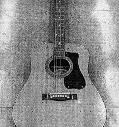 acoustic guitar diagram [ 850 x 1312 Pixel ]