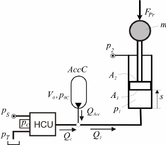 Schematic of a resonant hydraulic drive exploiting a