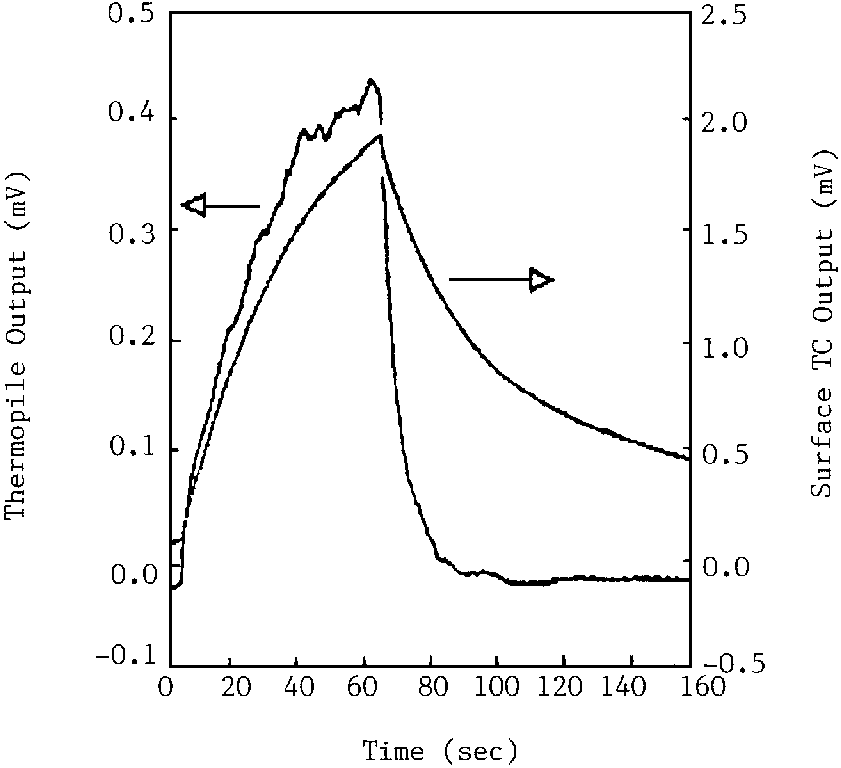 Mv Lamp Diagram