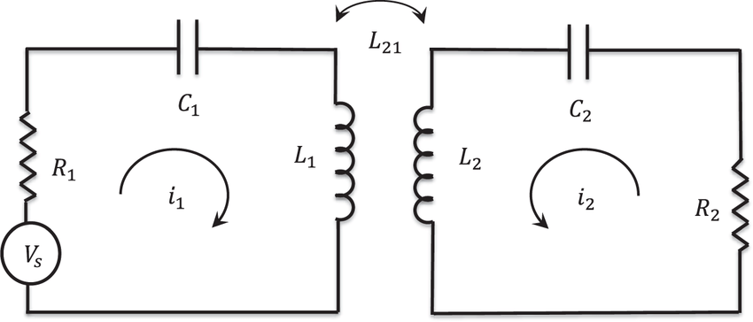 Equivalent Circuit model of magnetic resonant coupling