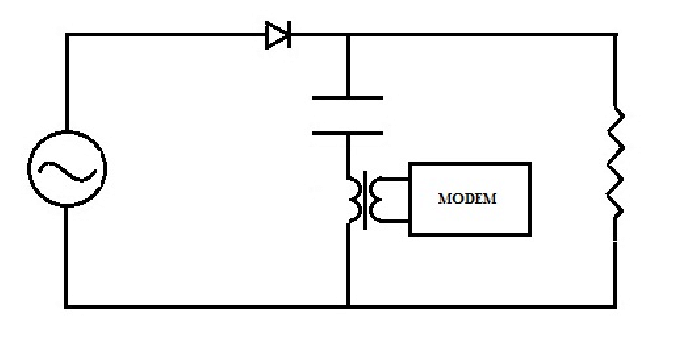 Half-wave rectifier with CCC coupler connected to Modem