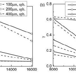 Schematic of the aeroengine bearing chamber in this study