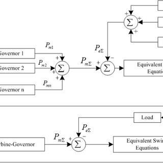(PDF) Development approach of a programmable and open