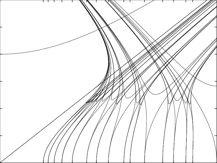Arnold resonance tongues; for ε ≥ 1 the maps are