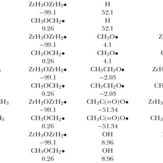 bond energy calculations in
